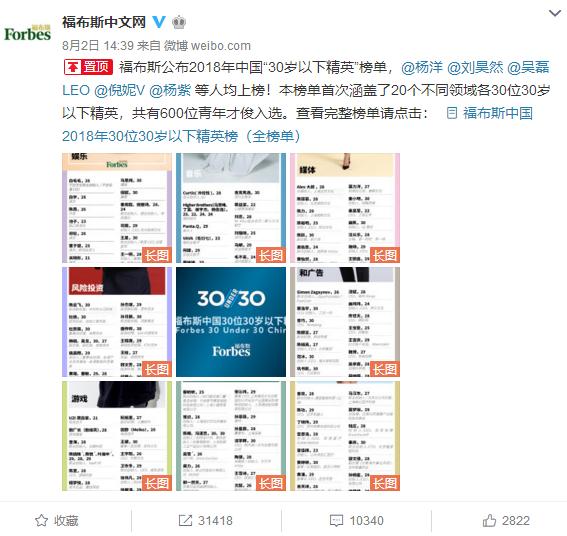 福布斯精英榜单 UZI香锅Meiko均在列