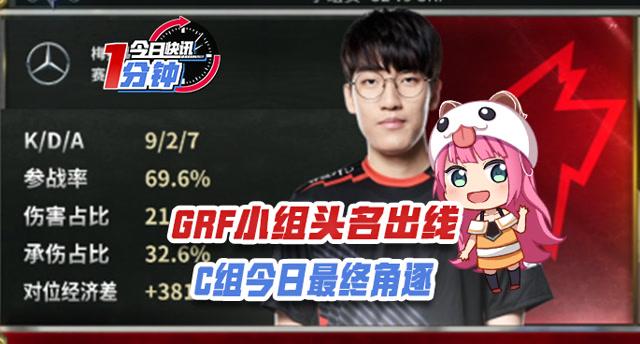 今日快讯:GRF小组头名出线,C组今日