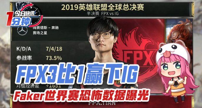 今日快讯:FPX3比1赢下IG Faker世界赛恐怖数据曝光