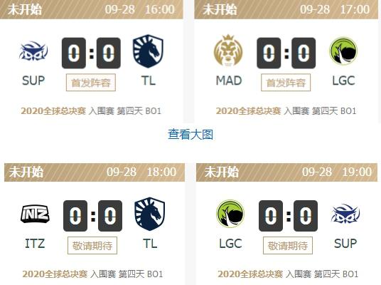 英雄联盟2020全球总决赛9月28日赛事开始时间及最新积分情况介绍